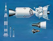 Aircraft Picture - Spacecraft and rocket comparison including Apollo (biggest), Gemini and Mercury. The Saturn IB and Mercury-Redstone rockets are left out