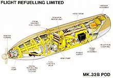 Airplane Picture - Cutaway of the Flight Refueling Limited Mk.32B Refueling Pod.