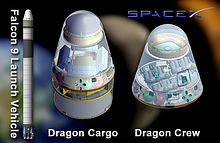 Airplane Picture - Profiles of Dragon Cargo (with trunk) and Dragon Crew spacecraft