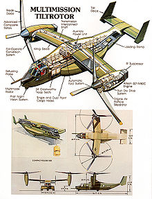 Airplane Picture - Early concept illustrations of V-22