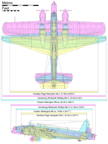 Airplane Picture - Scale comparison diagram of the trio of British twin-engined medium bombers at the outbreak of World War II; the Wellington, the Handley Page Hampden and the Armstrong Whitworth Whitley.