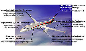 Airplane Picture - MRJ and its specifications Mitsubishi Regional Jet.jpg