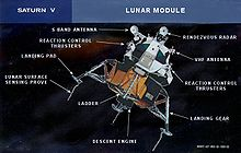 Airplane Picture - Apollo Spacecraft: Apollo Lunar Module Diagram