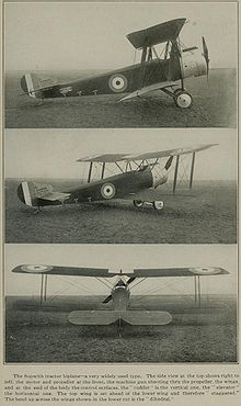 Airplane Picture - Three views of the single seat bomber version of the Sopwith 1� Strutter