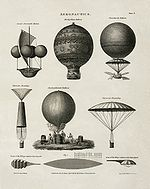 Aviation History - 1818 technical illustration shows early balloon designs.