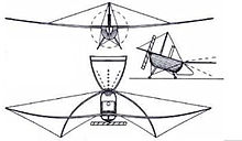 Airplane Picture - Patent drawing of the Monoplane, 1874.