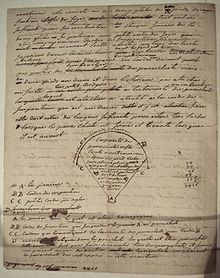 Aviation History - Montgolfier brothers - Manuscript of Montgolfier describing his invention, 1784