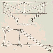 Aviation History - The Wright Brothers - Wright 1899 kite: front and side views, with control sticks. Wing-warping is shown in lower view. (Wright Brothers drawing in Library of Congress)