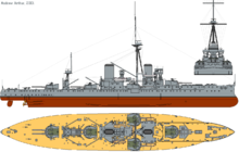 World War 1 Picture - Design of the revolutionary battleship HMS Dreadnought.