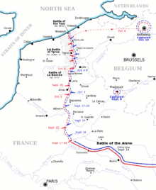 World War 1 Picture - The Race to the Sea, Allied front line and movements are shown in red, German front line and movements are shown in blue