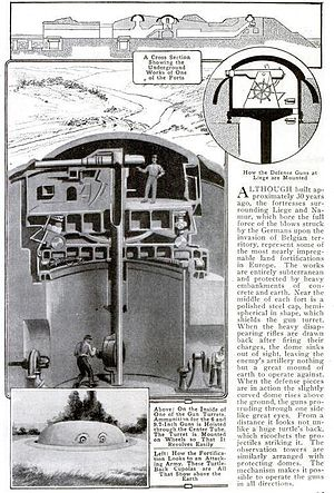 World War 1 Picture - Diagram showing guns in a Liege fort