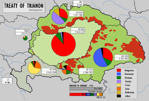 World War 1 Picture - Difference between the borders of the Kingdom of Hungary within Austria-Hungary and independent Hungary after the Treaty of Trianon. Based on the 1910 census. Administrative Hungary in green, autonomous Croatia-Slavonia grey.