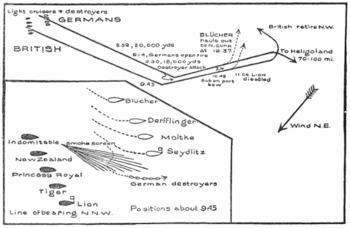 World War 1 Picture - Positions in the battle