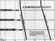 Airplane Pictures - P-38 pilot training manual compressibility chart shows speed limit vs. altitude